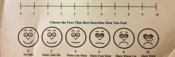 the Wong Baker pain scale