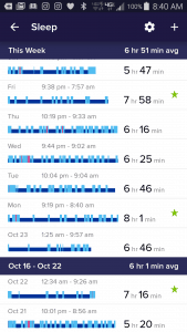 Fitbit sleep tracking